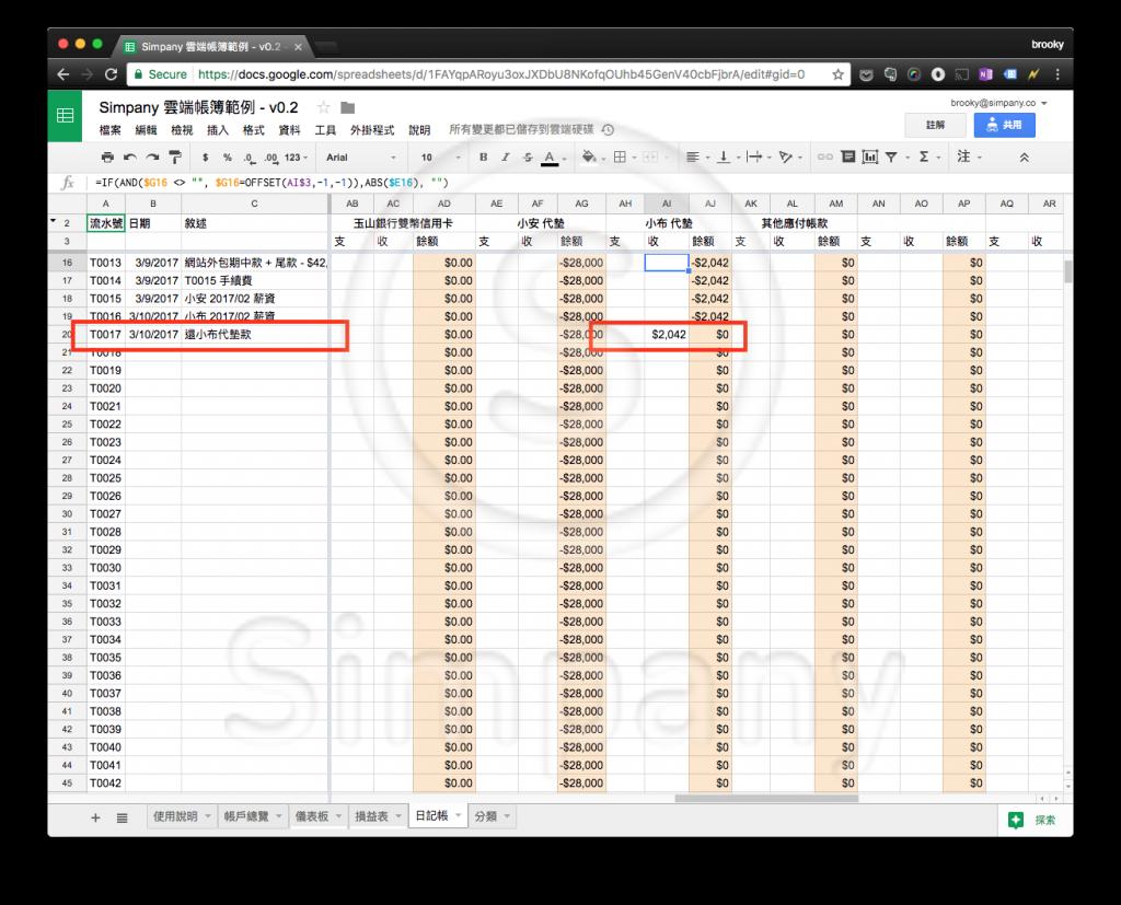 在結清代墊款項之後,「Simpany 雲端帳簿」顯示已不再積欠同事代墊的費用