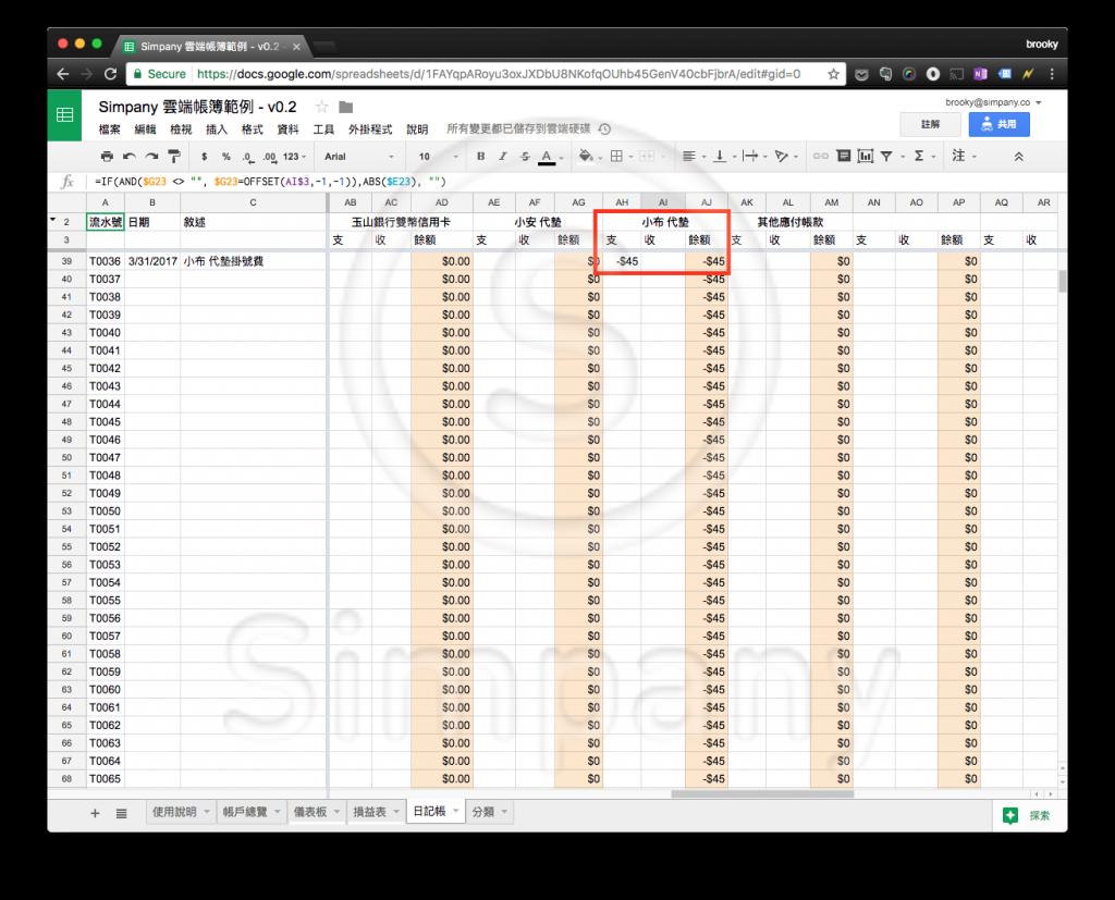 利用「Simpany 雲端帳簿」統計同事代墊的費用,會自動算出目前的統計