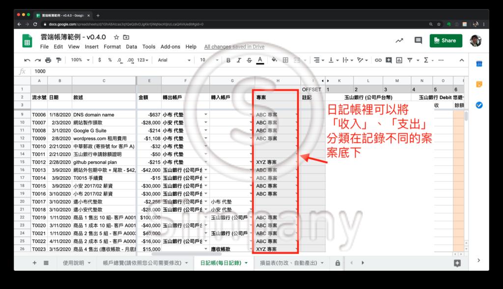 在「日記帳」裡,我們新增了一個「專案」的欄位。每筆「收入」或「支出」的記錄,如果可以明確歸類於某個專案,就可以在 H 欄位記錄所屬的專案。